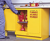 Indian Distributors for Justrite Safety Cabinets